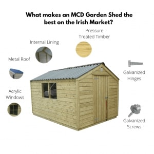 Garden Shed Build Quality