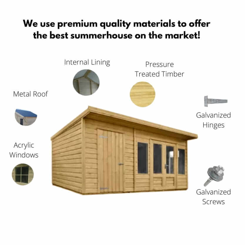 Ruby summerhouse Build Quality