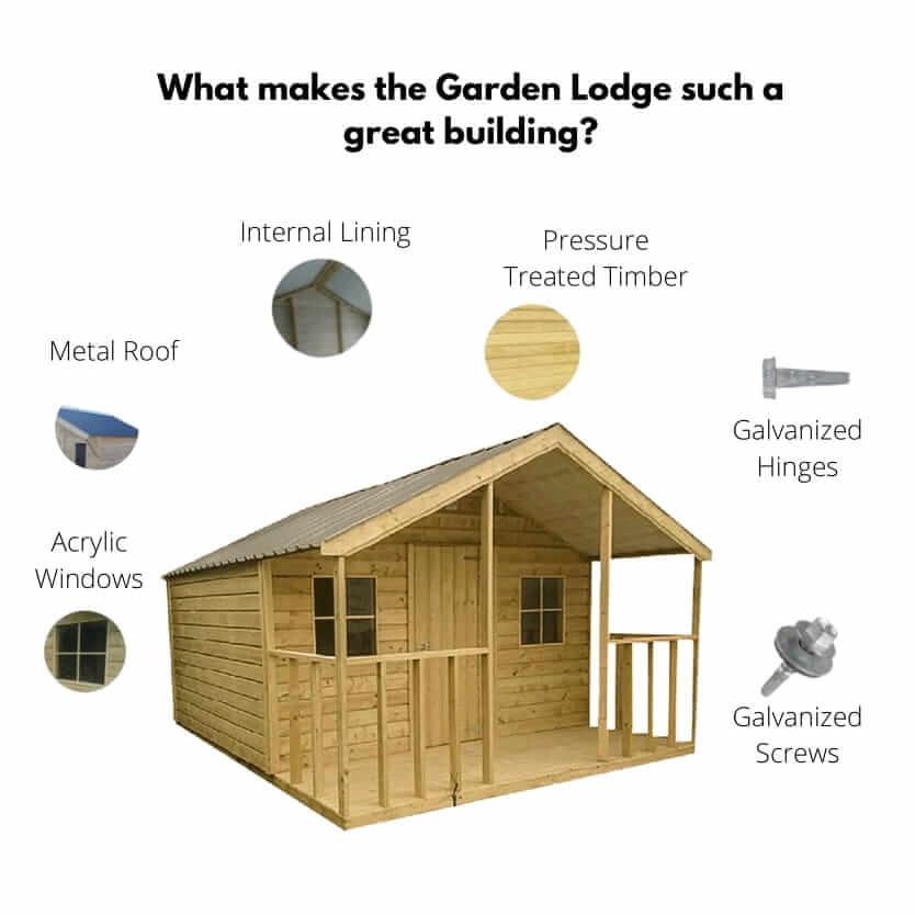 Garden Lodge Build Quality