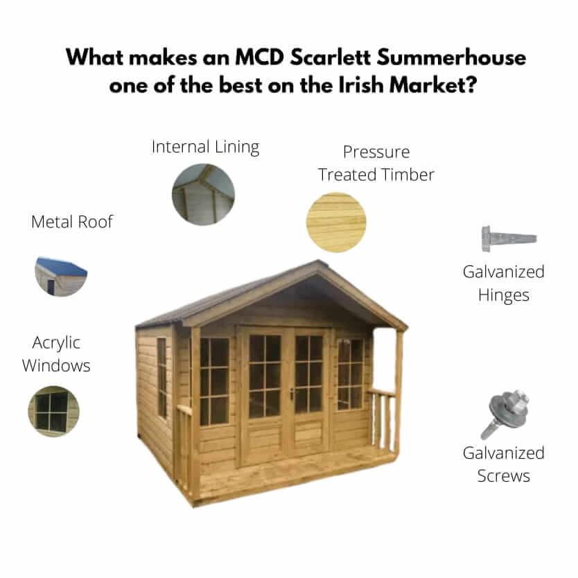 Scarlett Summerhouse Build Quality